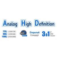 Особенности и преимущества AHD камер